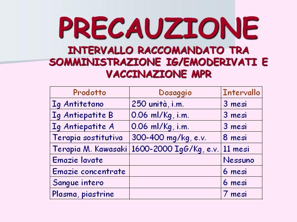 PRECAUZIONE INTERVALLO RACCOMANDATO TRA SOMMINISTRAZIONE IG/EMODERIVATI E VACCINAZIONE MPR