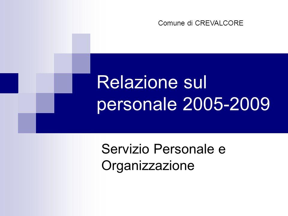 Relazione sul personale 2005-2009 Servizio Personale e Organizzazione Comune di CREVALCORE