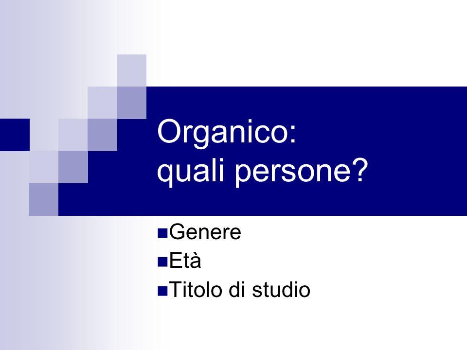 Organico: quali persone Genere Età Titolo di studio