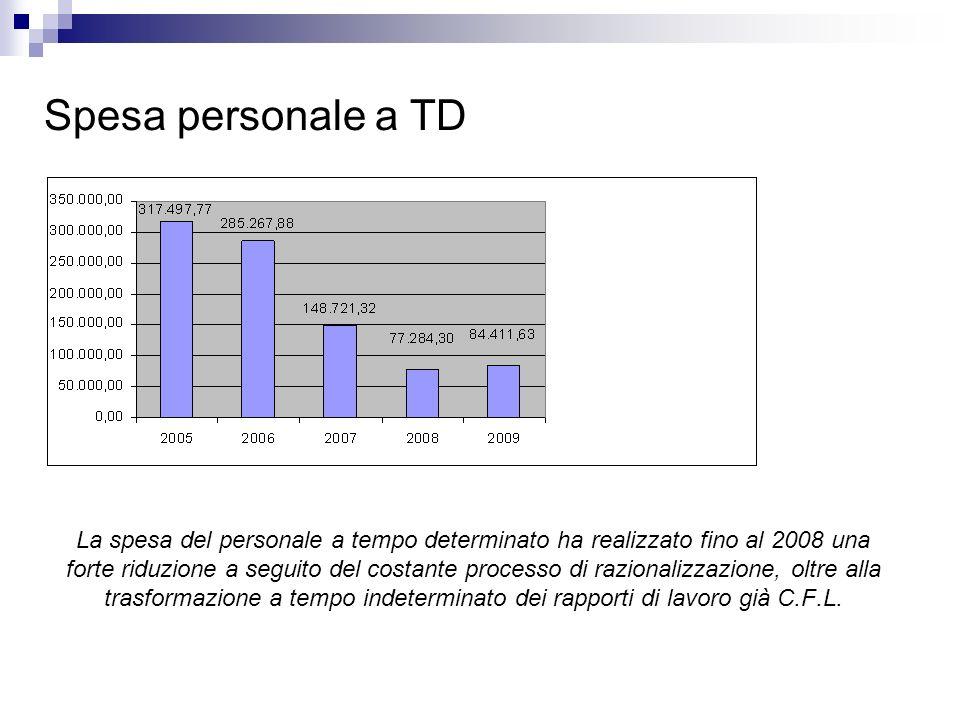 La spesa del personale a tempo determinato ha realizzato fino al 2008 una forte riduzione a seguito del costante processo di razionalizzazione, oltre alla trasformazione a tempo indeterminato dei rapporti di lavoro già C.F.L.