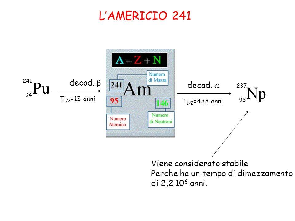 LAMERICIO 241 Pu 241 94 T 1/2 =13 anni decad. T 1/2 =433 anni decad. Np 237 93 Viene considerato stabile Perche ha un tempo di dimezzamento di 2,2 10