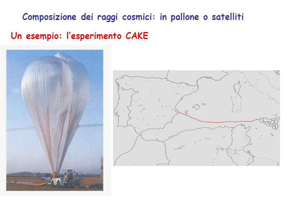 Composizione dei raggi cosmici: in pallone o satelliti Un esempio: lesperimento CAKE
