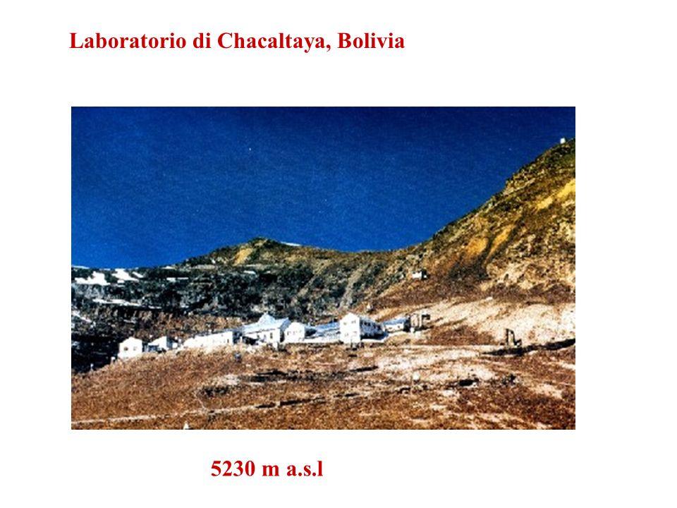 Laboratorio di Chacaltaya, Bolivia 5230 m a.s.l