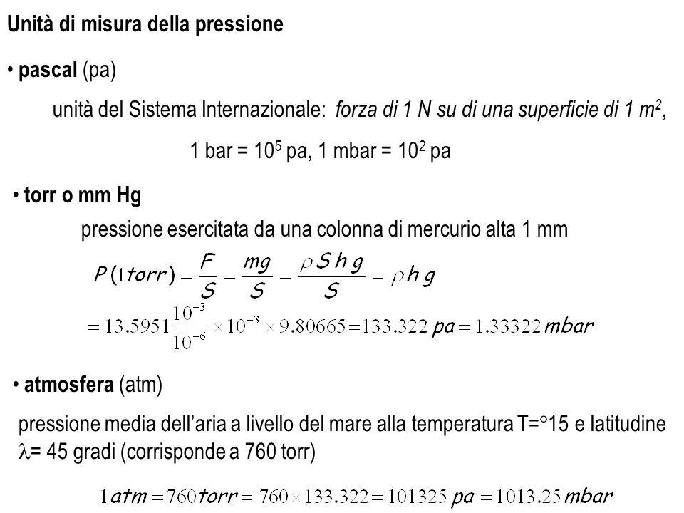unità del Sistema Internazionale: forza di 1 N su di una superficie di 1 m 2, 1 bar = 10 5 pa, 1 mbar = 10 2 pa Unità di misura della pressione pressi