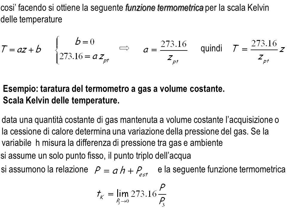 data una quantità costante di gas mantenuta a volume costante lacquisizione o la cessione di calore determina una variazione della pressione del gas.