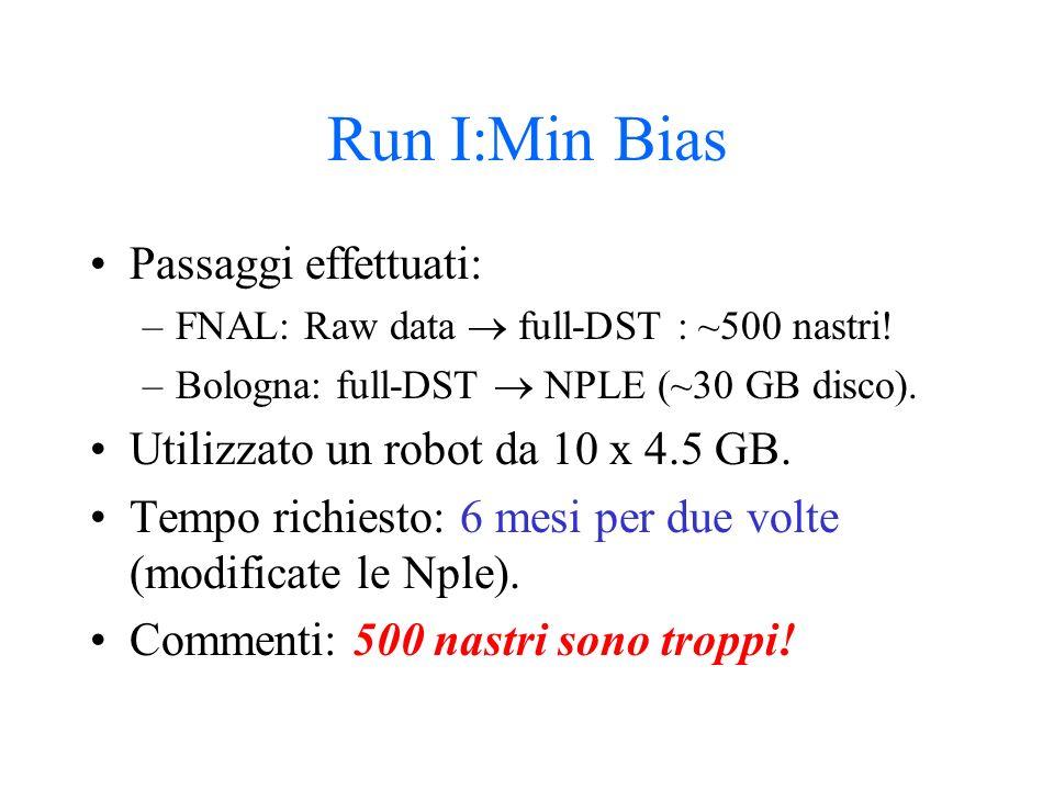 Run I:Min Bias Passaggi effettuati: –FNAL: Raw data full-DST : ~500 nastri.