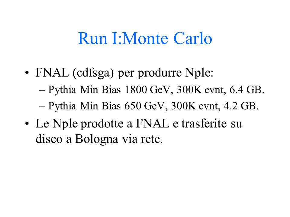 Run I:Monte Carlo FNAL (cdfsga) per produrre Nple: –Pythia Min Bias 1800 GeV, 300K evnt, 6.4 GB.