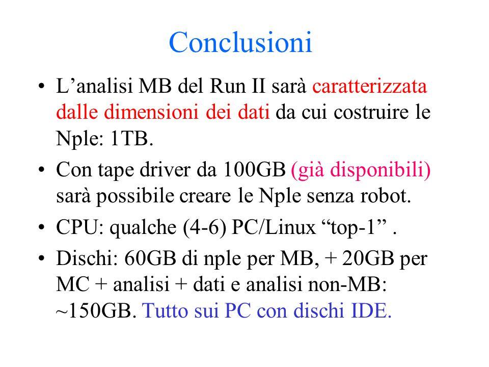 Conclusioni Lanalisi MB del Run II sarà caratterizzata dalle dimensioni dei dati da cui costruire le Nple: 1TB.