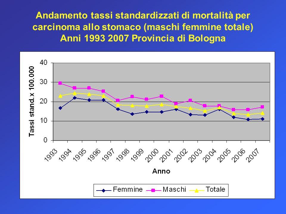 Andamento tassi standardizzati di mortalità per carcinoma allo stomaco (maschi femmine totale) Anni 1993 2007 Provincia di Bologna