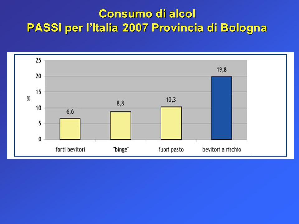 Consumo di alcol PASSI per lItalia 2007 Provincia di Bologna