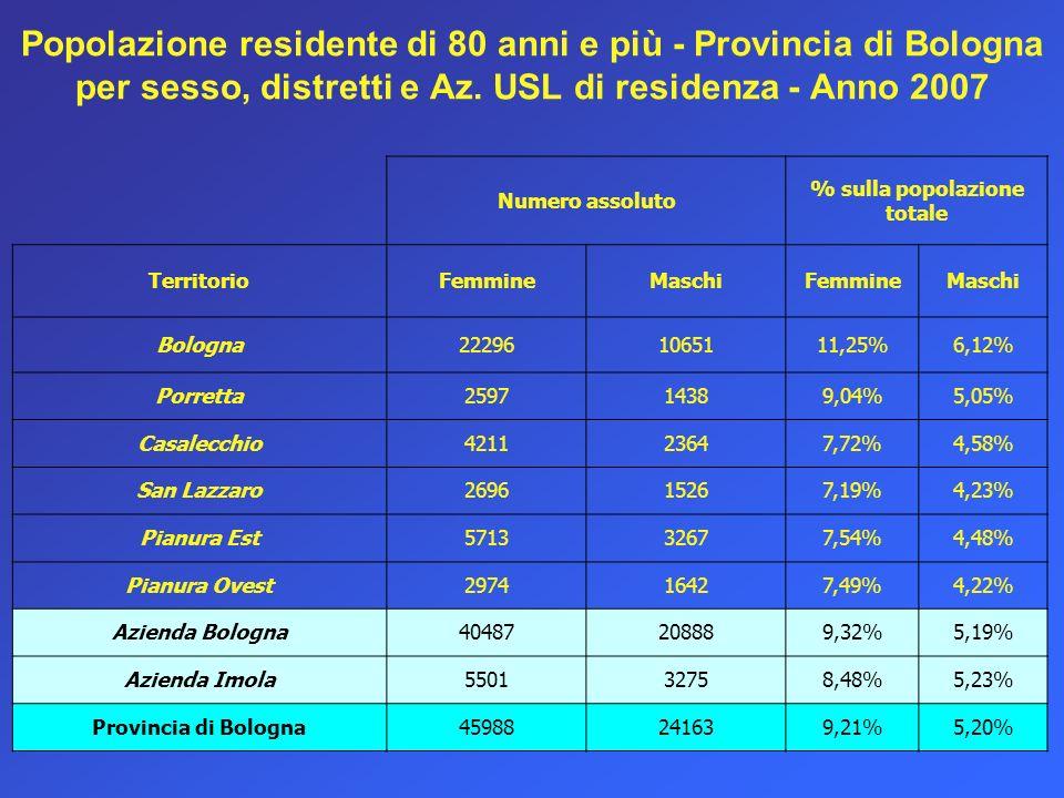 Andamento delle medie annuali di concentrazione di Pm10 (microgrammi/metrocubo) Centralina di Porta San Felice Fonte ARPA RER