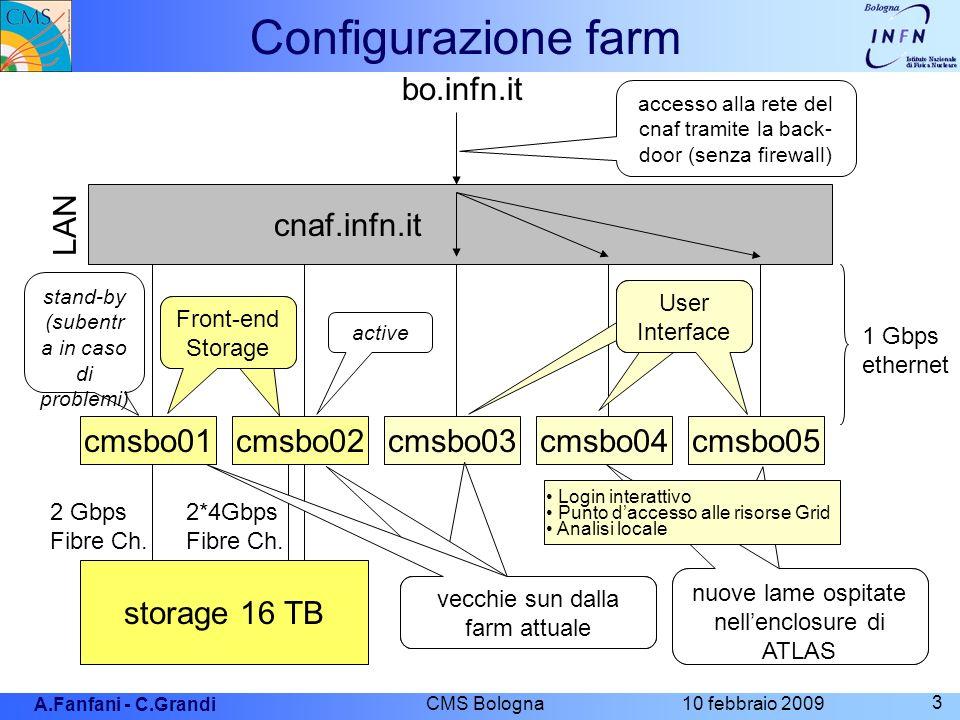 A.Fanfani - C.Grandi 10 febbraio 2009 CMS Bologna 3 Configurazione farm bo.infn.it cmsbo01cmsbo02cmsbo03cmsbo04cmsbo05 storage 16 TB 2 Gbps Fibre Ch.