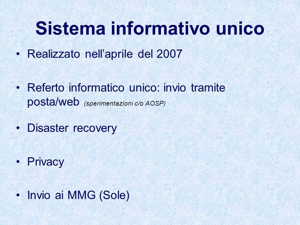 Sistema informativo unico Realizzato nellaprile del 2007 Referto informatico unico: invio tramite posta/web (sperimentazioni c/o AOSP) Disaster recovery Privacy Invio ai MMG (Sole)