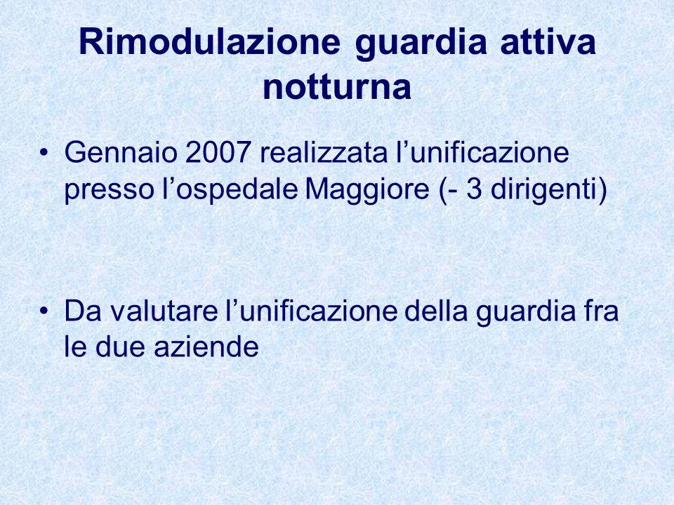 Rimodulazione guardia attiva notturna Gennaio 2007 realizzata lunificazione presso lospedale Maggiore (- 3 dirigenti) Da valutare lunificazione della guardia fra le due aziende