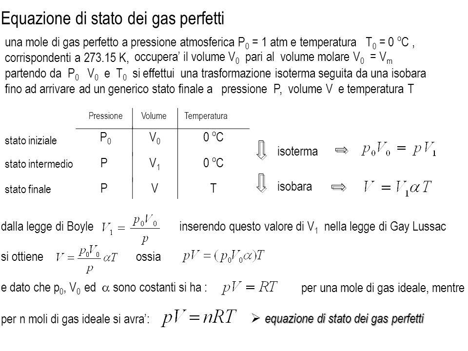 una costante fondamentale che si ricava dalla costante universale dei gas perfetti e R = costante universale dei gas perfetti k e detta: costante di Boltzmann per la descrizione dei gas perfetti sono sufficienti tre variabili p, V, T di una equazione di stato ossia di una relazione funzionale esprimibile implicitamente nella forma solo due variabili sono indipendenti ma a causa dellesistenza rendendo esplicita la si ha che una qualsiasi varibile puo essere espressa in funzione dellle altre due e, a seconda di quali variabili indipendenti si preferisca scegliere, si hanno tre possibili relazioni funzionali: