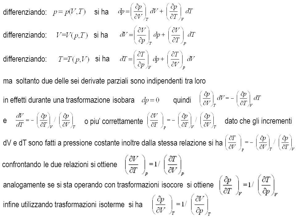 si ottiene infine elaborando le precedenti relazioni ossia e cio conferma come due sole delle le tre variabili siano in realta indipendenti tra loro modulo di compressibilita isoterma si definisce modulo di compressibilita isoterma coefficiente di dilatazione cubica si definisce coefficiente di dilatazione cubica per esempio sostituendo la al numeratore della