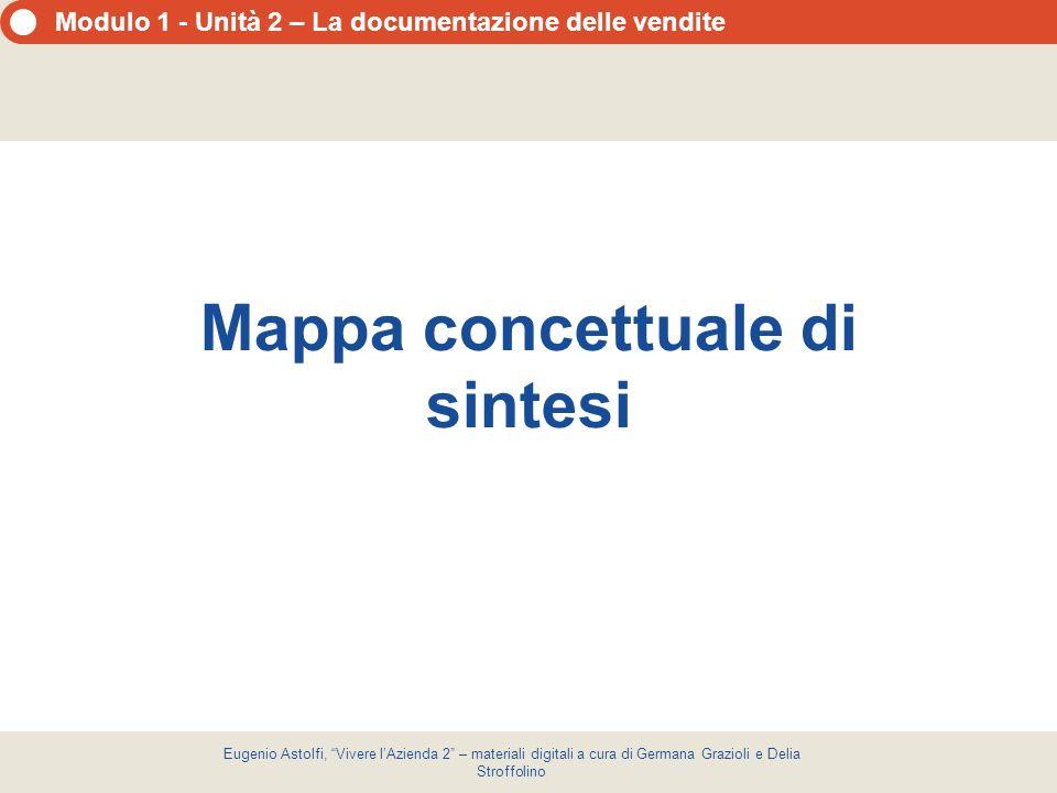 Modulo 1 - Unità 2 – La documentazione delle vendite Mappa concettuale di sintesi Eugenio Astolfi, Vivere lAzienda 2 – materiali digitali a cura di Ge