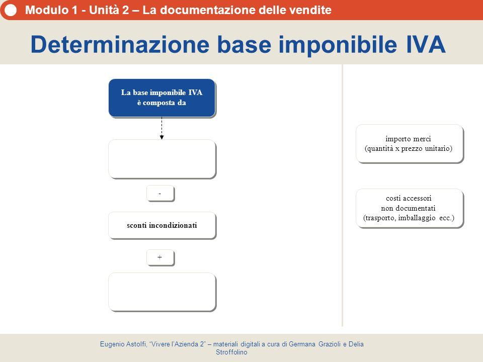 Modulo 1 - Unità 2 – La documentazione delle vendite Eugenio Astolfi, Vivere lAzienda 2 – materiali digitali a cura di Germana Grazioli e Delia Stroff