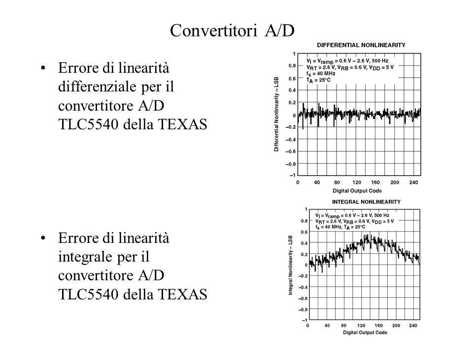 Convertitori A/D (segnali di controllo) STart of Conversion( STC )fa partire la conversione A/D.