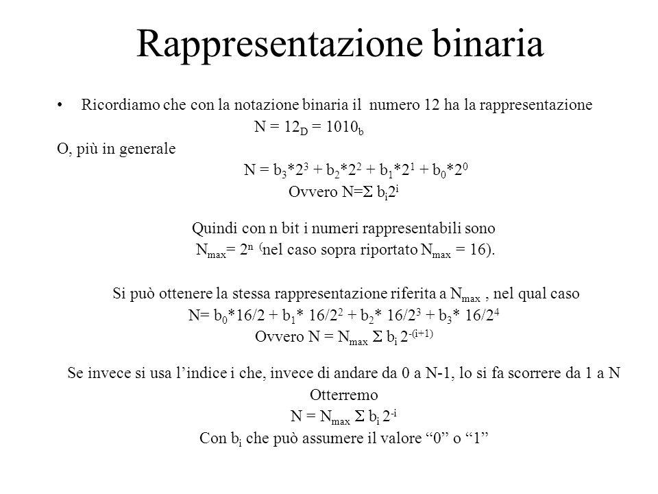 Rappresentazione binaria Ricordiamo che con la notazione binaria il numero 12 ha la rappresentazione N = 12 D = 1010 b O, più in generale N = b 3 *2 3 + b 2 *2 2 + b 1 *2 1 + b 0 *2 0 Ovvero N= b i 2 i Quindi con n bit i numeri rappresentabili sono N max = 2 n ( nel caso sopra riportato N max = 16).