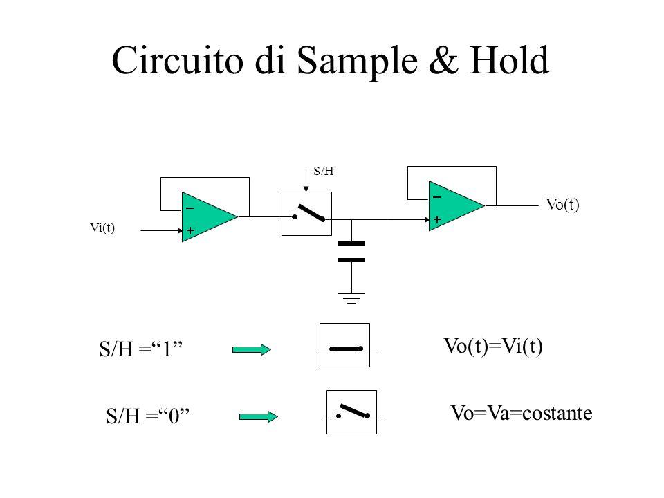 Convertitore D/A a resistenze pesate VrVr 2R b1b1 4R b2b2 8R b3b3 2nR2nR bnbn RFRF VoVo S 1 S 2 S 3 S n IoIo per R F = R