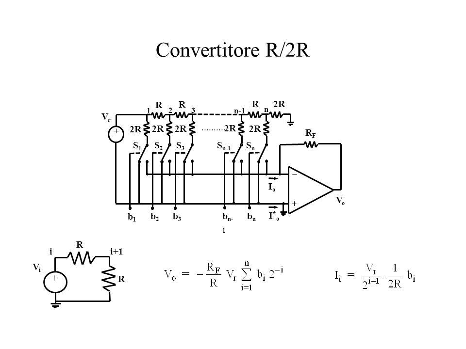 Convertitore D/A a demultiplexer R R R R R R R R + VrVr b 3 b 2 b 1 VoVo