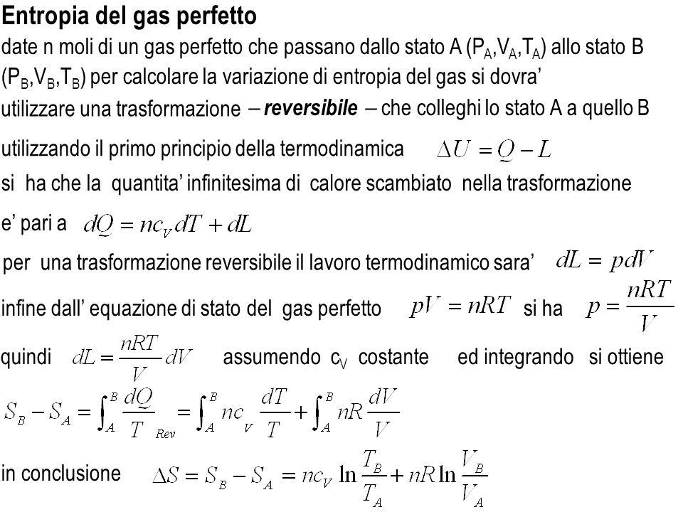 infine dall equazione di stato del gas perfetto quindi Entropia del gas perfetto assumendo c V costante date n moli di un gas perfetto che passano dal