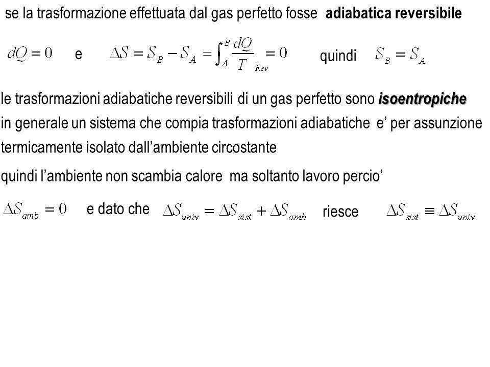se la trasformazione effettuata dal gas perfetto fosse adiabatica reversibile e quindi le trasformazioni adiabatiche reversibili isoentropiche di un g