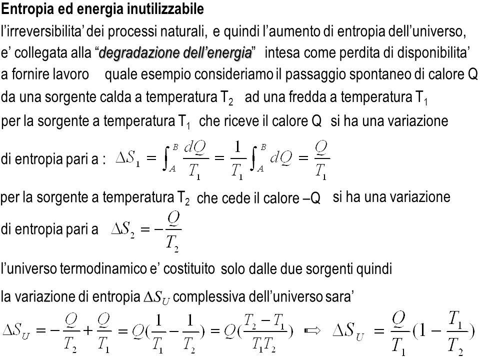 e quindi laumento di entropia delluniverso, Entropia ed energia inutilizzabile lirreversibilita dei processi naturali, quale esempio consideriamo il p