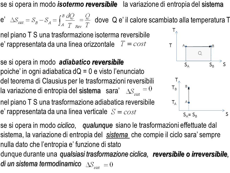 Vai allesercizio 10 Vai allesercizio 11 termodinamiche e come la variazione di entropia di un gas ideale si possa indipendentemente dalla trasformazione realmente avvenuta tra A e B e da notare come la variazione di entropia dipenda da due sole coordinate determinare utilizzando una qualsiasi delle precedenti espressioni una particolare trasformazione adiabatica irreversibile e lespansione libera del Trasformazioni adiabatiche irreversibili nel caso di trasformazioni isoterme si ha : ossia e visto che V B > V A risulta dunque come effettivamente deve essere per qualunque trasformazione irreversibile durante questa trasformazione non ce equilibrio meccanico ed il gas e isolato ma nelle trasformazioni adiabiatiche si ha gas perfetto che e una trasformazione adiabatica ed e allo stesso tempo isoterma dallambiente quindi non produce lavoro ne scambia calore con lambiente