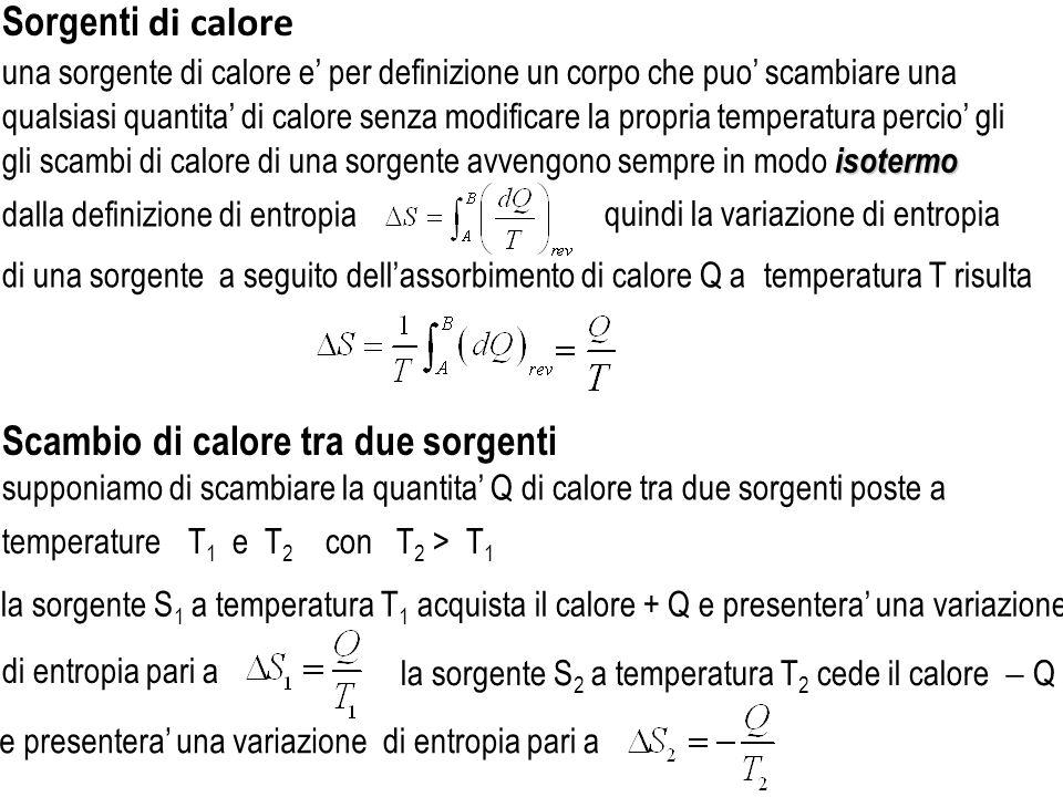 Sorgenti di calore una sorgente di calore e per definizione un corpo che puo scambiare una isotermo gli scambi di calore di una sorgente avvengono sem