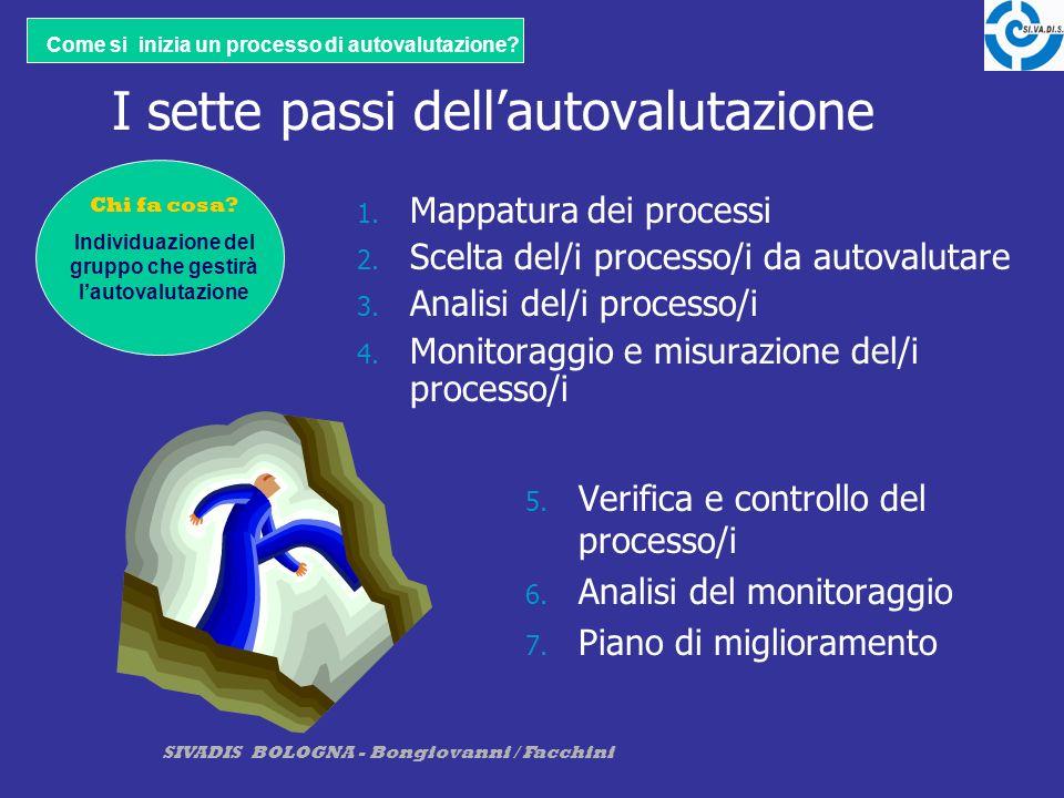 SIVADIS BOLOGNA - Bongiovanni / Facchini Autovalutazione di Istituto II. Una possibile procedura