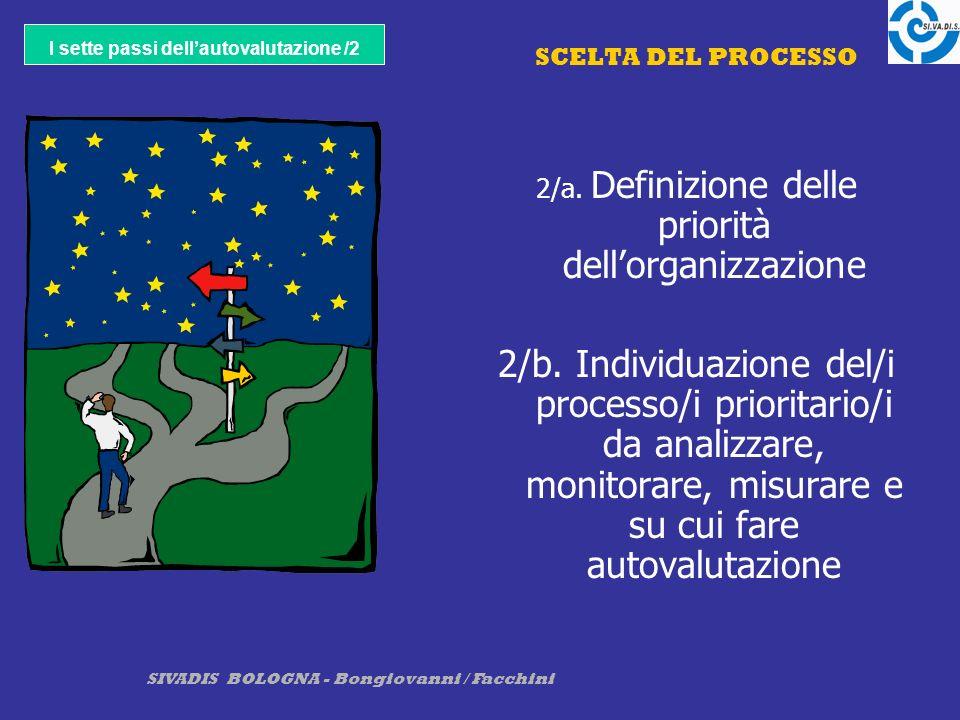 SIVADIS BOLOGNA - Bongiovanni / Facchini 1/a.