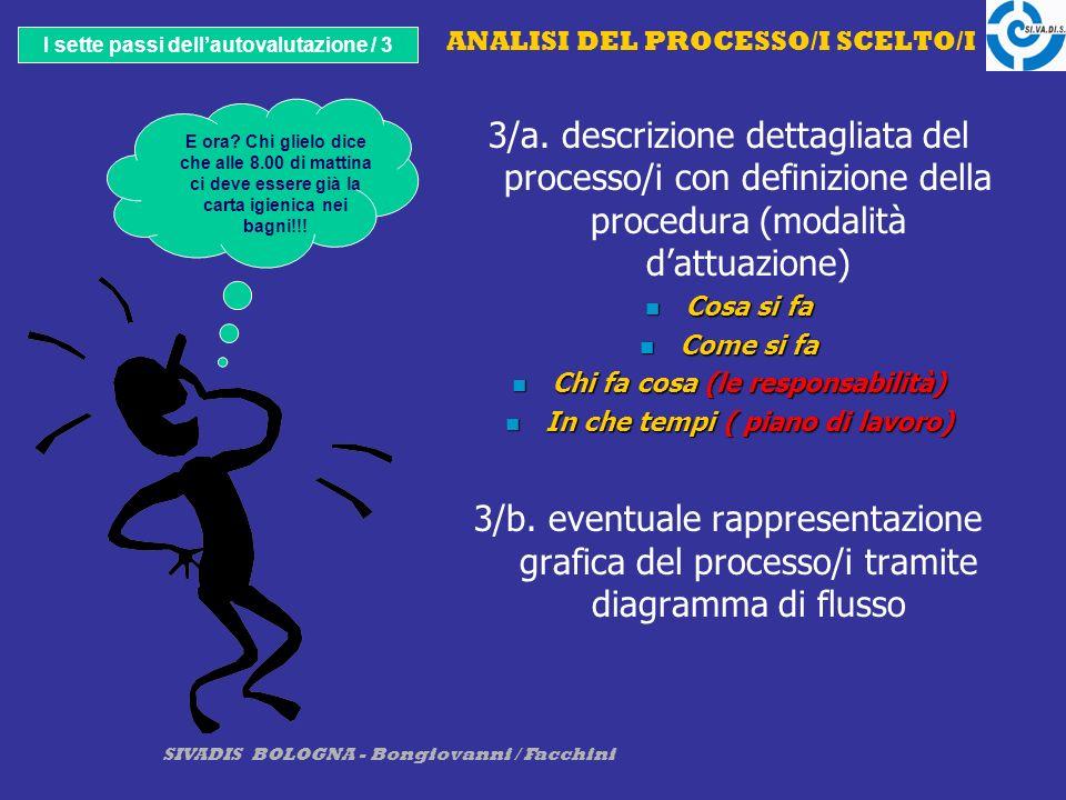 SIVADIS BOLOGNA - Bongiovanni / Facchini SCELTA DEL PROCESSO 2/a.