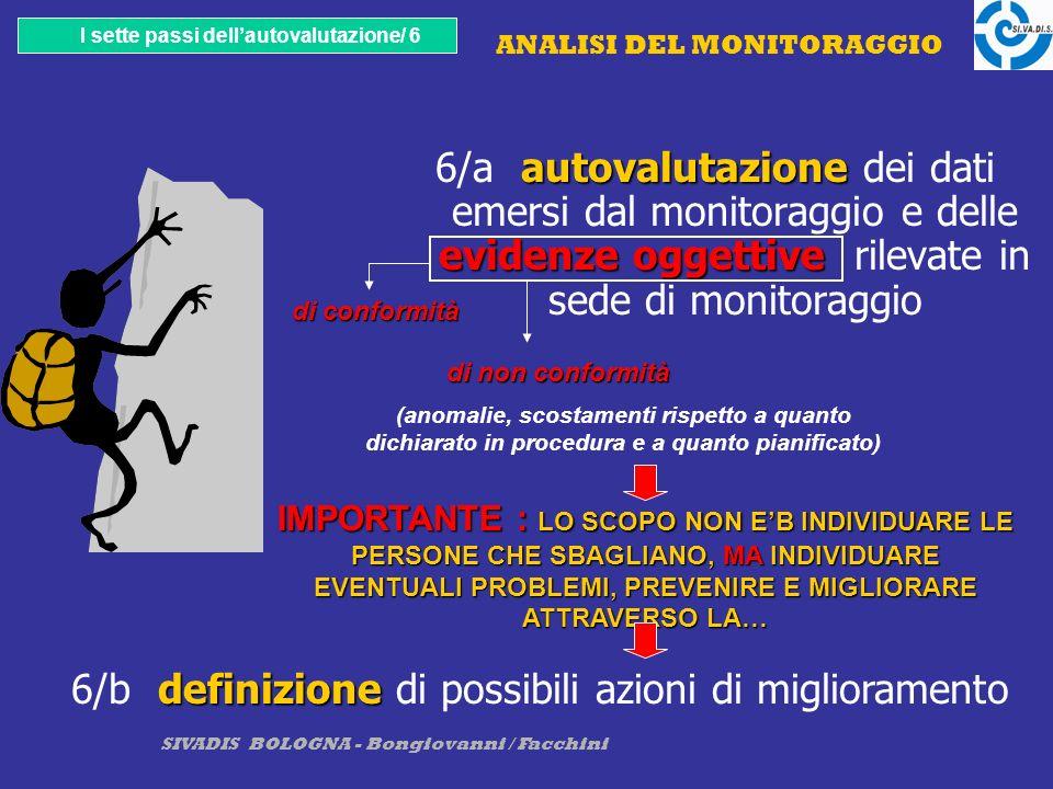 SIVADIS BOLOGNA - Bongiovanni / Facchini ANALISI DEL MONITORAGGIO autovalutazione evidenze oggettive 6/a autovalutazione dei dati emersi dal monitoraggio e delle evidenze oggettive rilevate in sede di monitoraggio I sette passi dellautovalutazione/ 6 definizione 6/b definizione di possibili azioni di miglioramento di conformità di non conformità (anomalie, scostamenti rispetto a quanto dichiarato in procedura e a quanto pianificato) IMPORTANTE : LO SCOPO NON EB INDIVIDUARE LE PERSONE CHE SBAGLIANO, MA INDIVIDUARE EVENTUALI PROBLEMI, PREVENIRE E MIGLIORARE ATTRAVERSO LA…