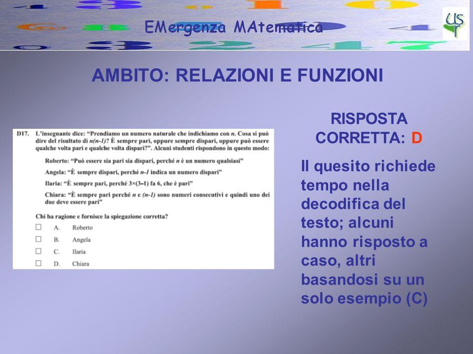 AMBITO: RELAZIONI E FUNZIONI RISPOSTA CORRETTA: D Il quesito richiede tempo nella decodifica del testo; alcuni hanno risposto a caso, altri basandosi su un solo esempio (C)