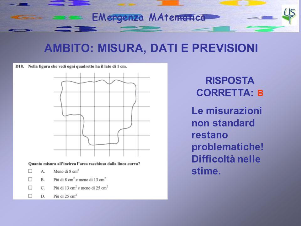 AMBITO: MISURA, DATI E PREVISIONI RISPOSTA CORRETTA: B Le misurazioni non standard restano problematiche.