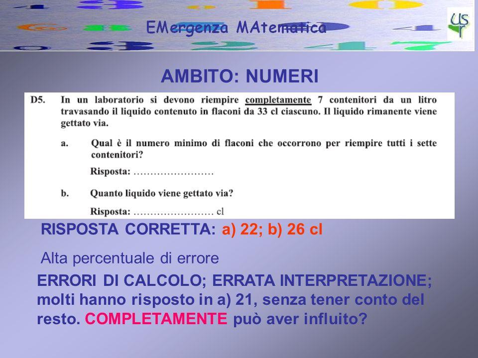 AMBITO: NUMERI RISPOSTA CORRETTA: a) 22; b) 26 cl Alta percentuale di errore ERRORI DI CALCOLO; ERRATA INTERPRETAZIONE; molti hanno risposto in a) 21, senza tener conto del resto.