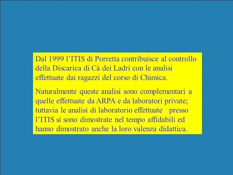 Dal 1999 lITIS di Porretta contribuisce al controllo della Discarica di Cà dei Ladri con le analisi effettuate dai ragazzi del corso di Chimica. Natur