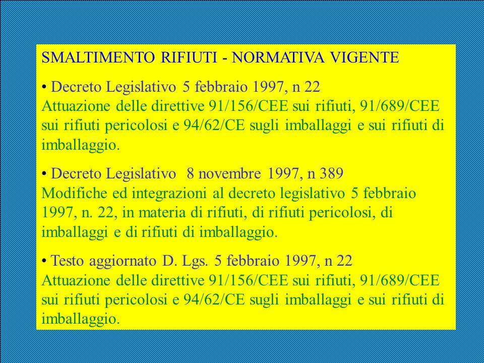 SMALTIMENTO RIFIUTI - NORMATIVA VIGENTE Decreto Legislativo 5 febbraio 1997, n 22 Attuazione delle direttive 91/156/CEE sui rifiuti, 91/689/CEE sui ri