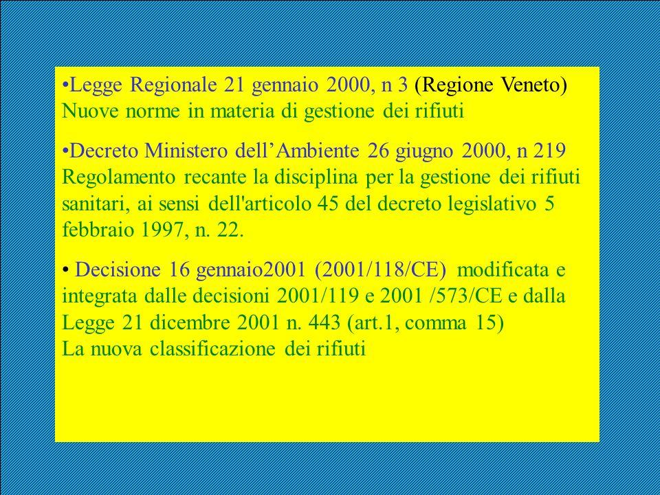 Legge Regionale 21 gennaio 2000, n 3 (Regione Veneto) Nuove norme in materia di gestione dei rifiuti Decreto Ministero dellAmbiente 26 giugno 2000, n
