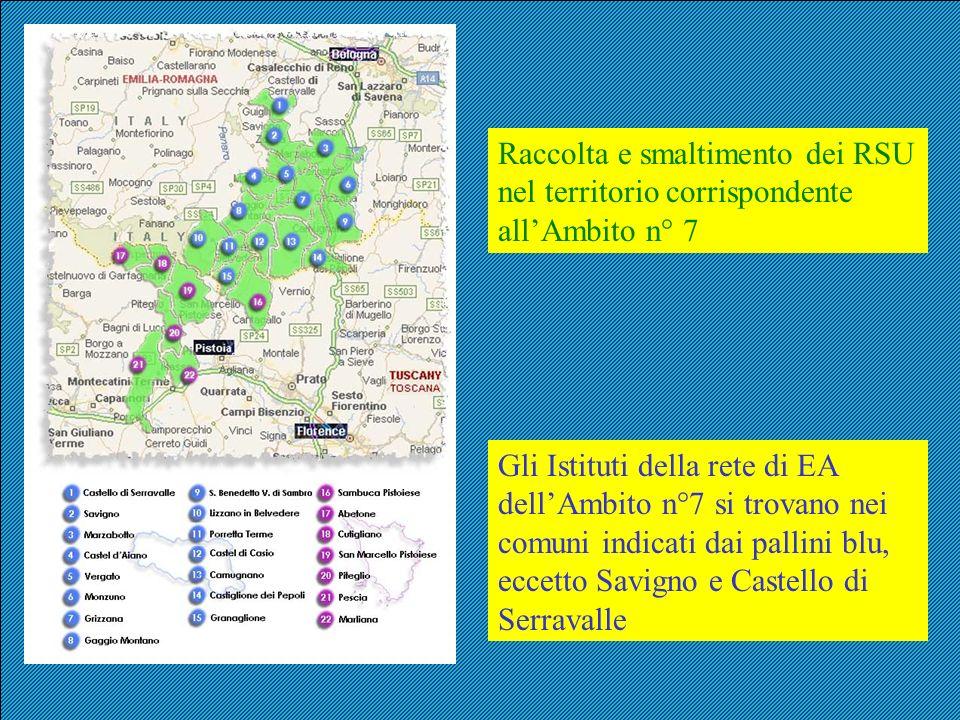 Gli Istituti della rete di EA dellAmbito n°7 si trovano nei comuni indicati dai pallini blu, eccetto Savigno e Castello di Serravalle Raccolta e smalt