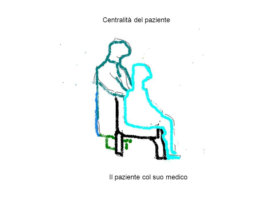 Il paziente col suo medico Centralità del paziente