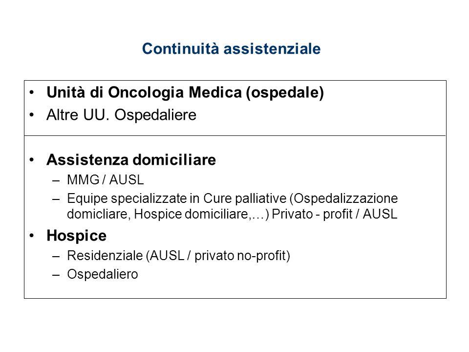 Continuità assistenziale Unità di Oncologia Medica (ospedale) Altre UU.