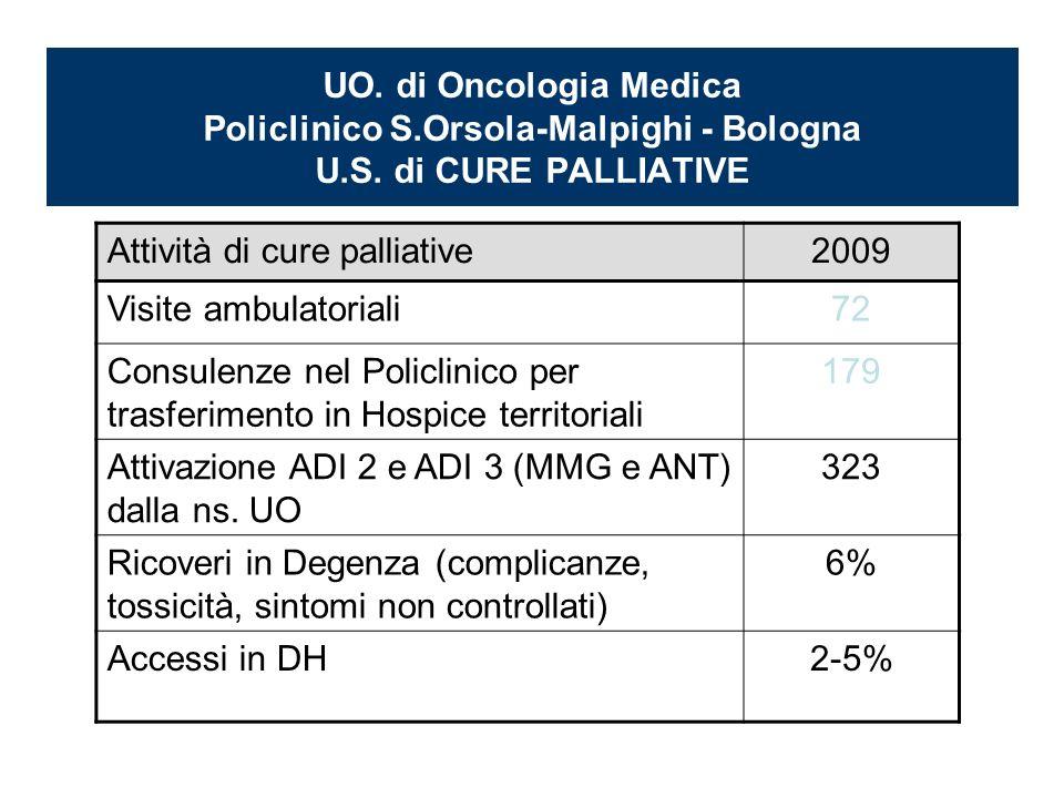 UO.di Oncologia Medica Policlinico S.Orsola-Malpighi - Bologna U.S.