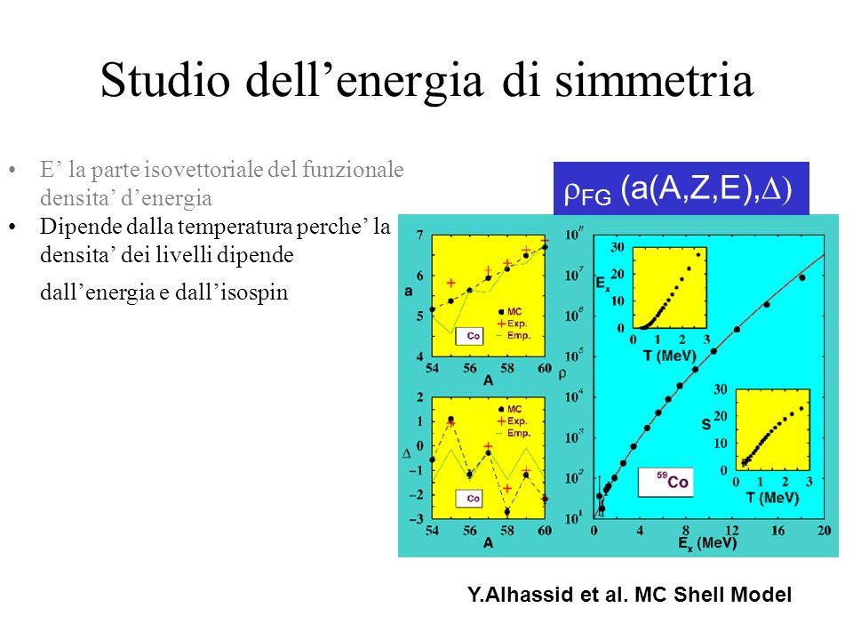 FG (a(A,Z,E), Y.Alhassid et al. MC Shell Model E la parte isovettoriale del funzionale densita denergia Dipende dalla temperatura perche la densita de