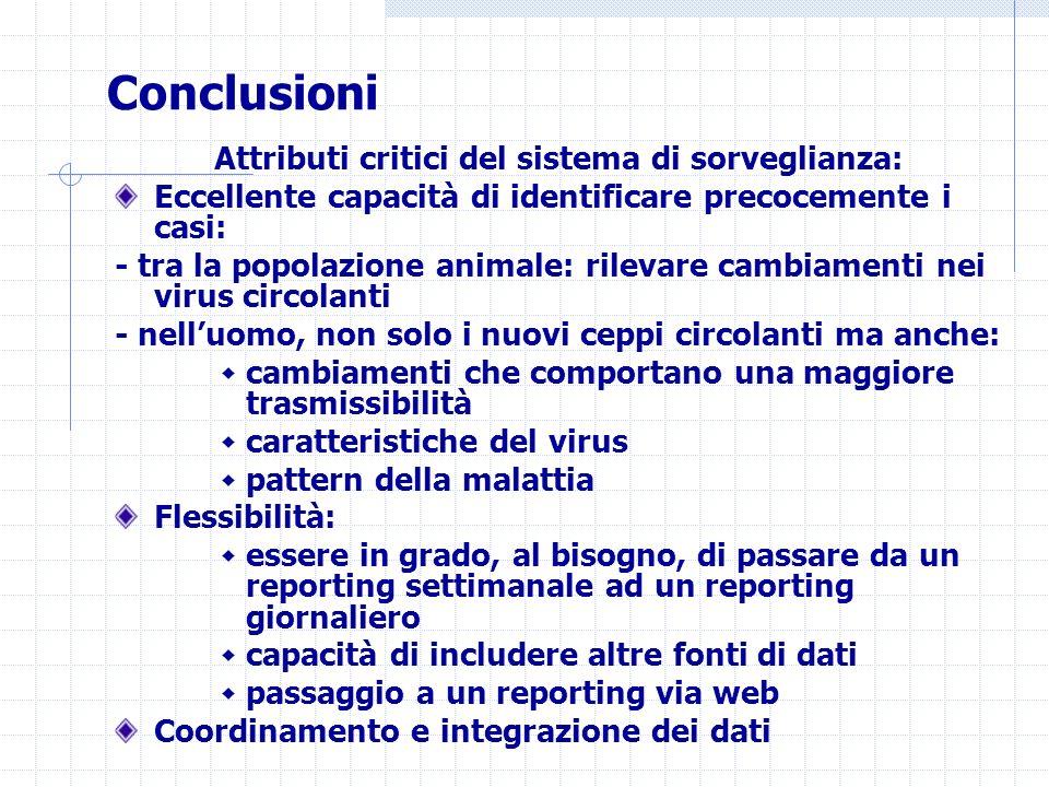 Attributi critici del sistema di sorveglianza: Eccellente capacità di identificare precocemente i casi: - tra la popolazione animale: rilevare cambiam