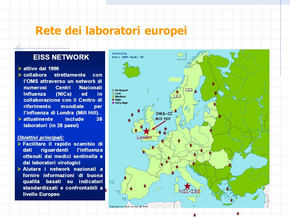 EISS NETWORK attivo dal 1996 collabora strettamente con lOMS attraverso un network di numerosi Centri Nazionali Influenza (NICs) ed in collaborazione