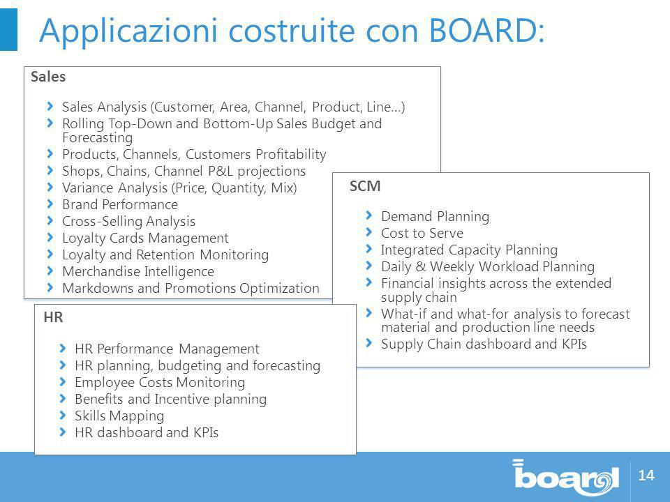 14 Applicazioni costruite con BOARD: Sales Sales Analysis (Customer, Area, Channel, Product, Line…) Rolling Top-Down and Bottom-Up Sales Budget and Forecasting Products, Channels, Customers Profitability Shops, Chains, Channel P&L projections Variance Analysis (Price, Quantity, Mix) Brand Performance Cross-Selling Analysis Loyalty Cards Management Loyalty and Retention Monitoring Merchandise Intelligence Markdowns and Promotions Optimization SCM Demand Planning Cost to Serve Integrated Capacity Planning Daily & Weekly Workload Planning Financial insights across the extended supply chain What-if and what-for analysis to forecast material and production line needs Supply Chain dashboard and KPIs HR HR Performance Management HR planning, budgeting and forecasting Employee Costs Monitoring Benefits and Incentive planning Skills Mapping HR dashboard and KPIs
