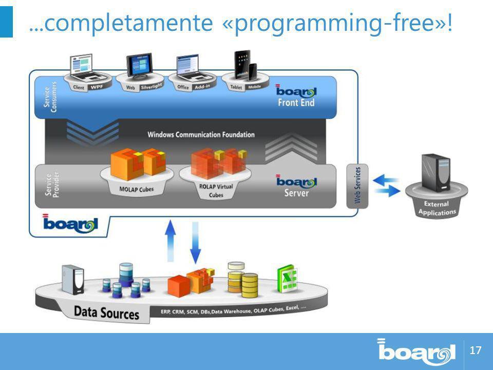 17...completamente «programming-free»!